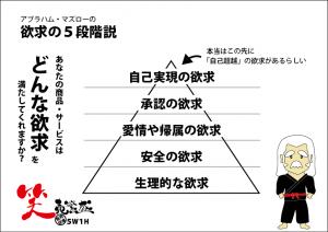 マズローの欲求の5段階説